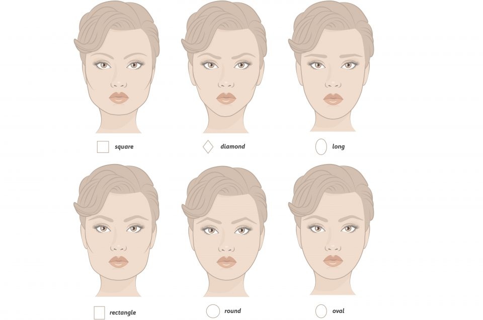 Which Eyebrow Shape Is Best?